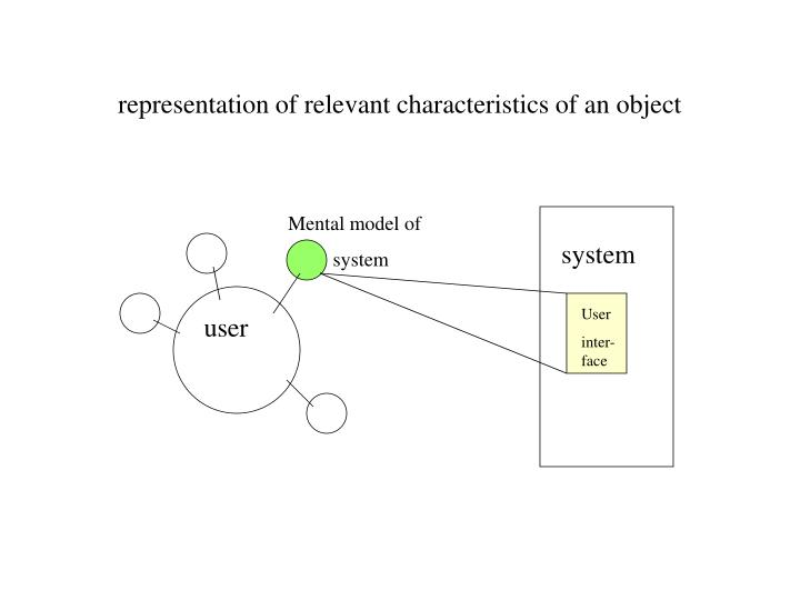 representation of relevant characteristics of an object