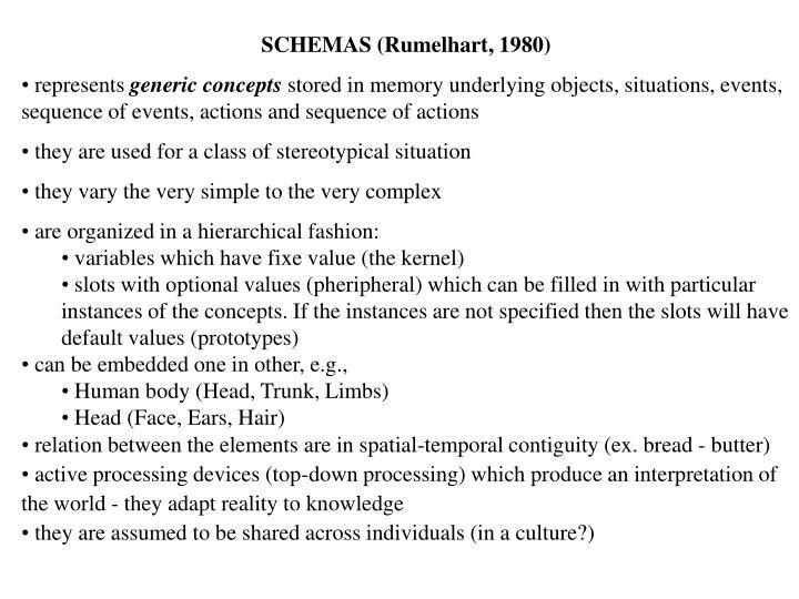 SCHEMAS (Rumelhart, 1980)