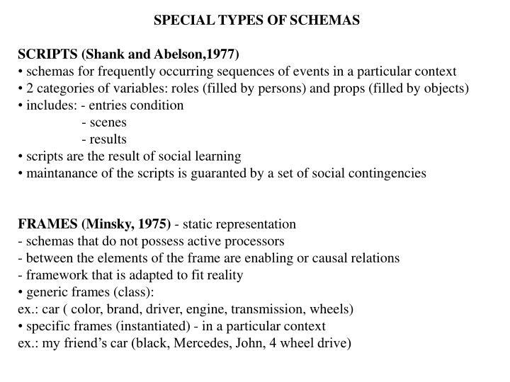 SPECIAL TYPES OF SCHEMAS