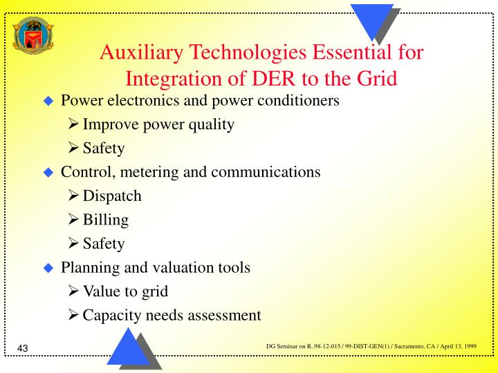 Auxiliary Technologies Essential for Integration of DER to the Grid