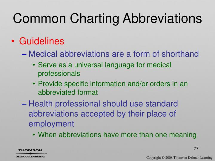 Common Charting Abbreviations