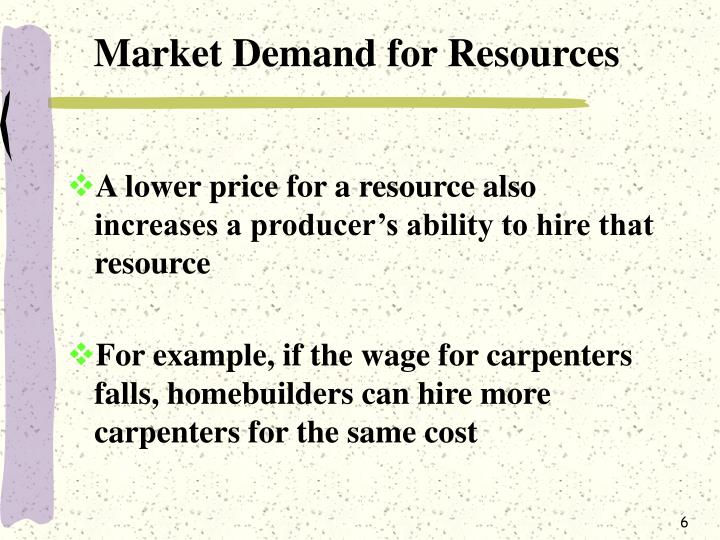 Market Demand for Resources