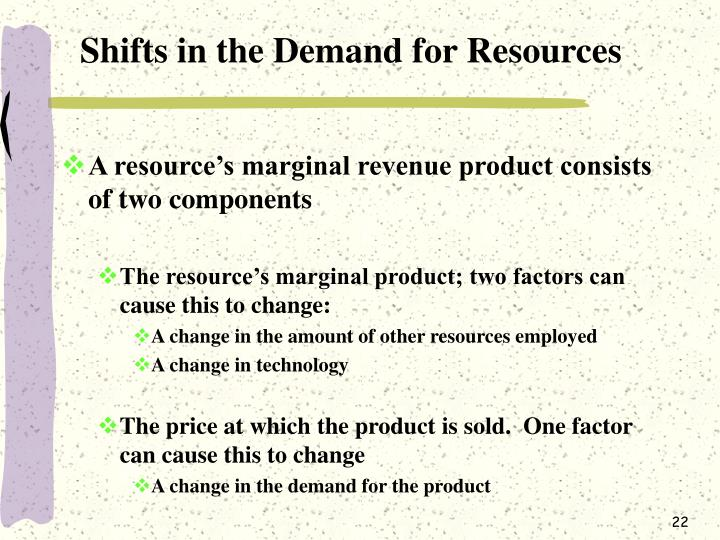 Shifts in the Demand for Resources
