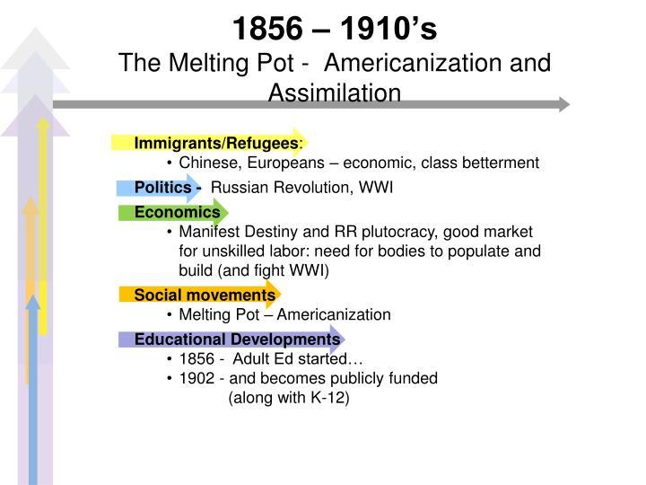 1856 – 1910's