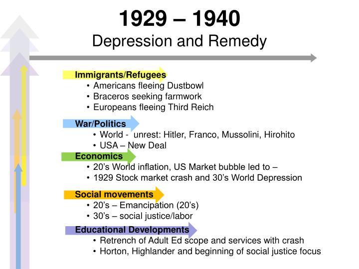 1929 – 1940