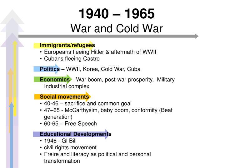 1940 – 1965