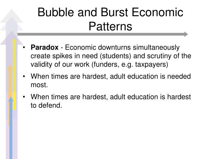 Bubble and Burst Economic Patterns