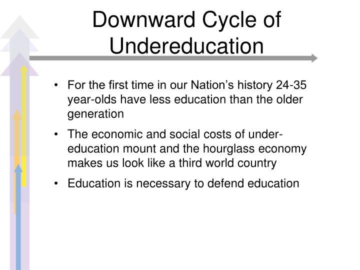 Downward Cycle of Undereducation