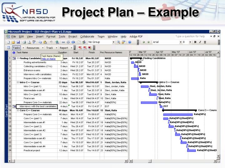 Project Plan – Example