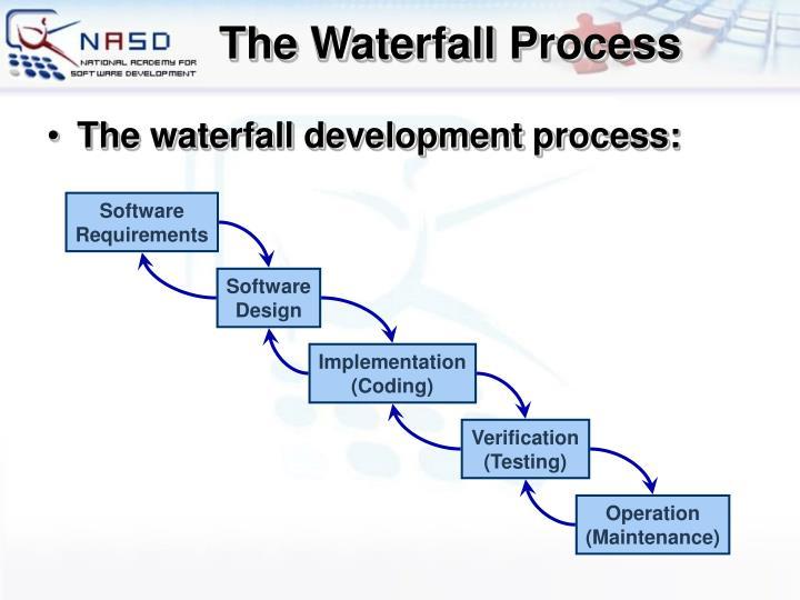 The Waterfall Process