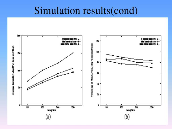 Simulation results(cond)