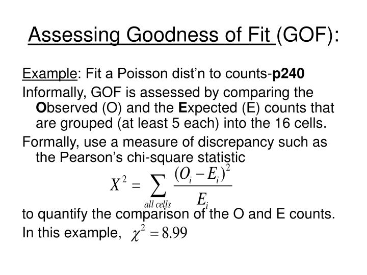 Assessing Goodness of Fit