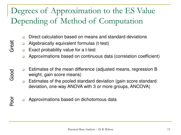 Degrees of Approximation to the ES Value