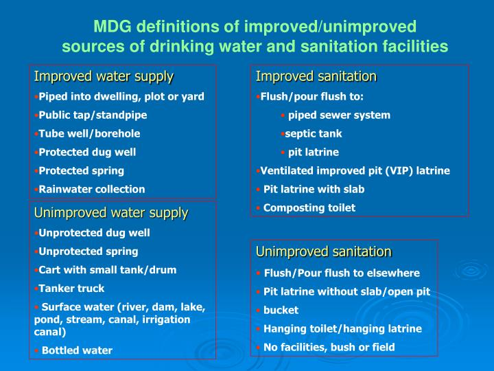 MDG definitions of improved/unimproved