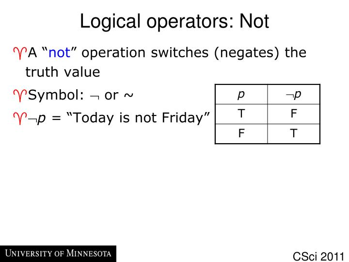 Logical operators: Not