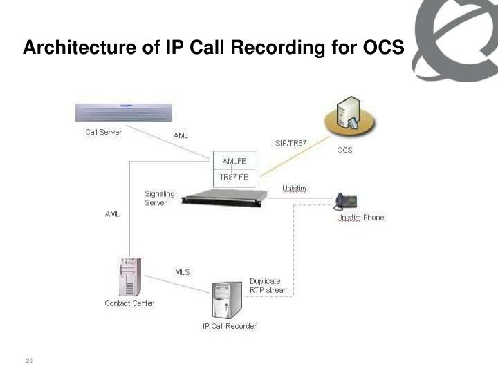 Architecture of IP Call Recording for OCS