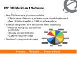 cs1000 meridian 1 software