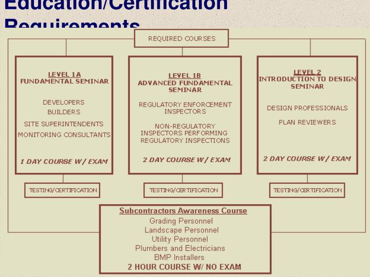 Education/Certification Requirements