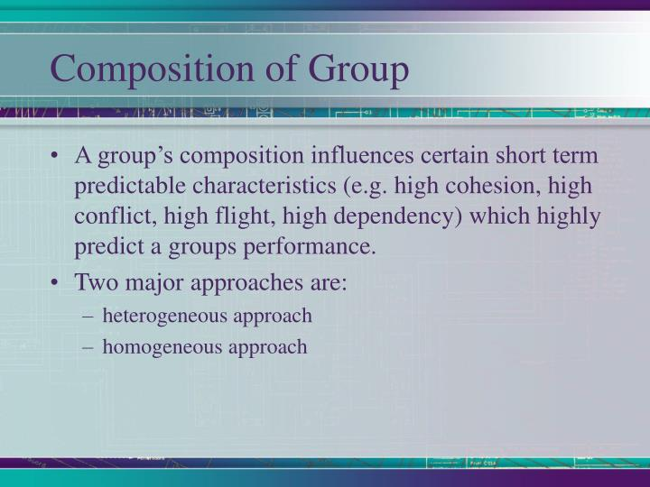 Composition of Group