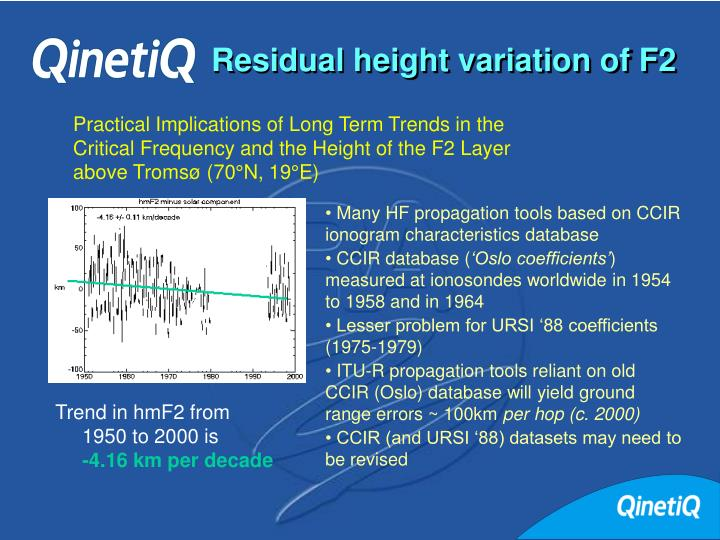 Residual height variation of F2