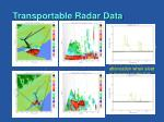 transportable radar data