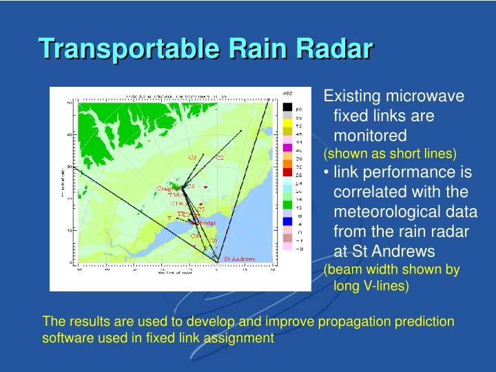 Transportable Rain Radar