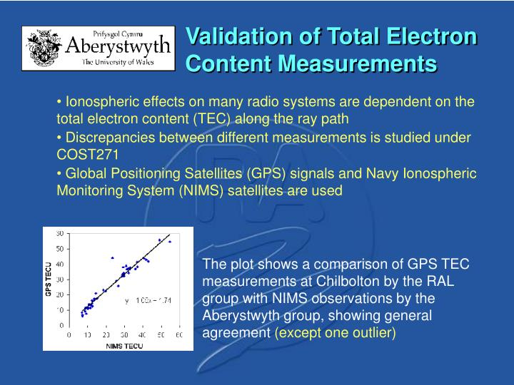 Validation of Total Electron Content Measurements
