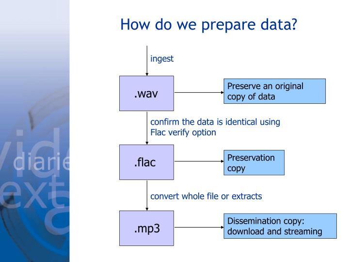 How do we prepare data?