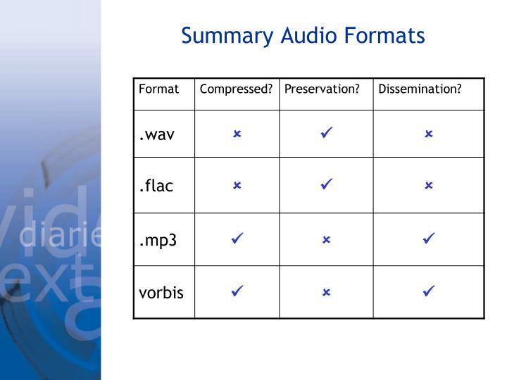 Summary Audio Formats