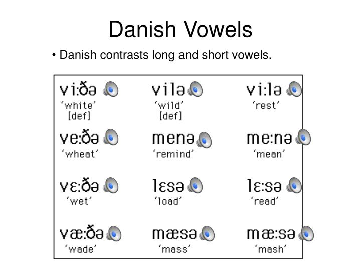 Danish Vowels
