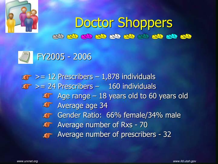 Doctor Shoppers