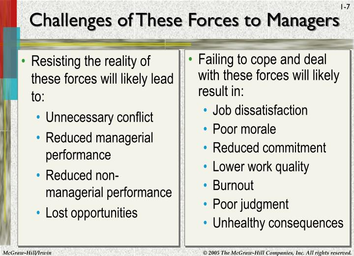 Resisting the reality of these forces will likely lead to:
