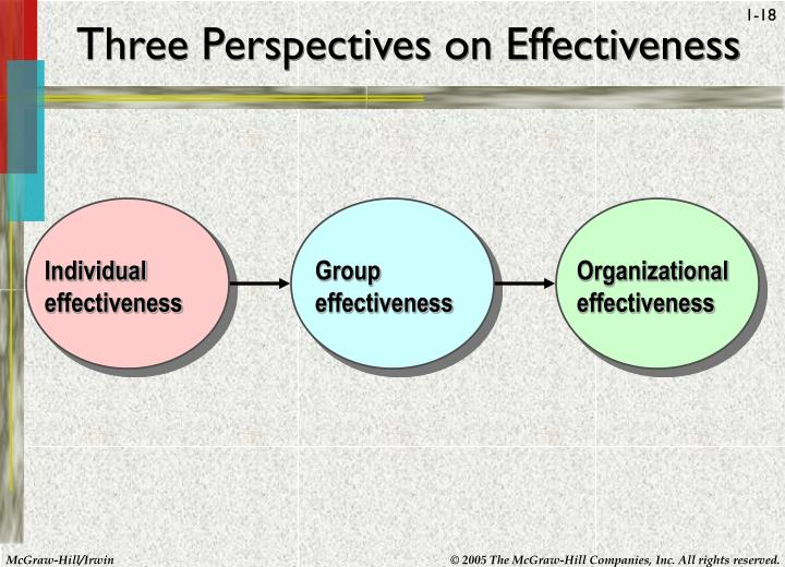 Three Perspectives on Effectiveness