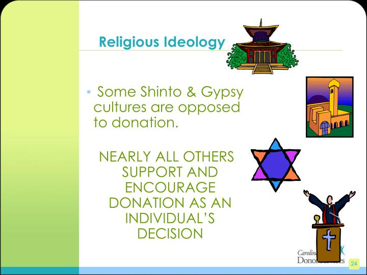 Religious Ideology