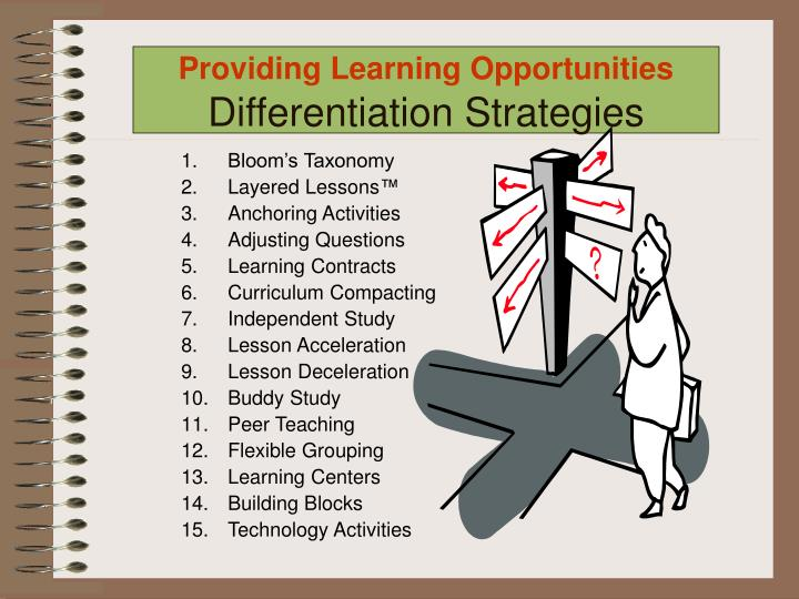 Providing Learning Opportunities