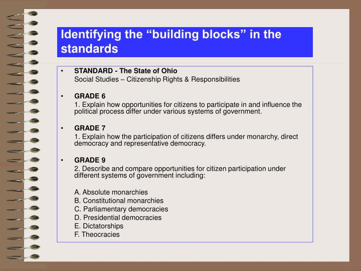 """Identifying the """"building blocks"""" in the standards"""