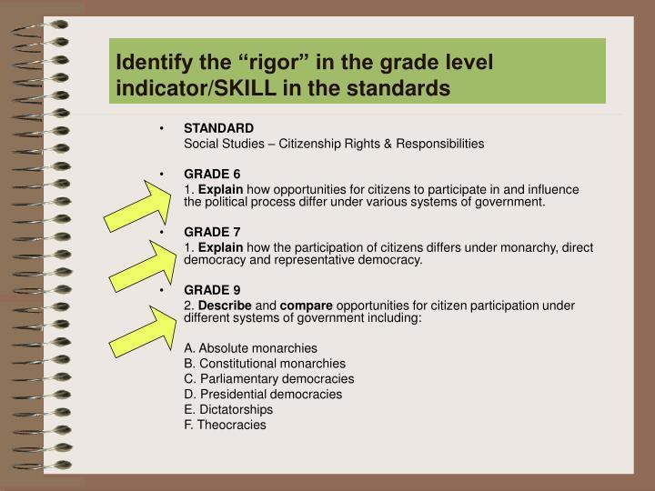 "Identify the ""rigor"" in the grade level indicator/SKILL in the standards"