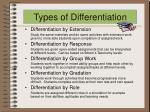 types of differentiation1