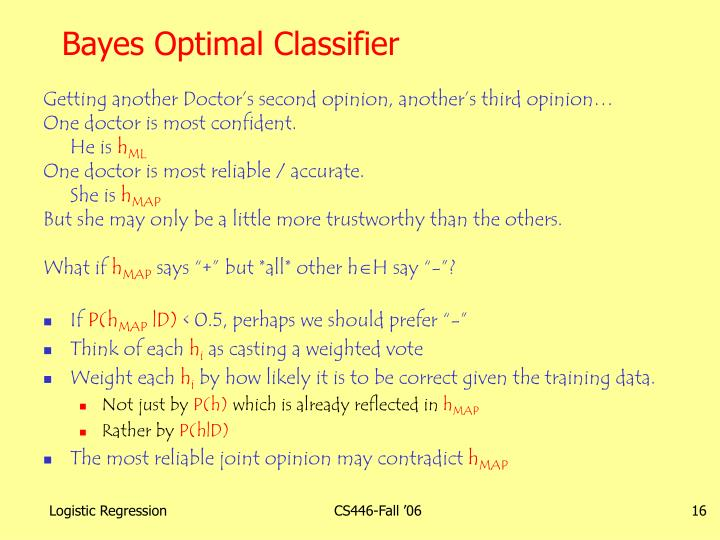 Bayes Optimal Classifier