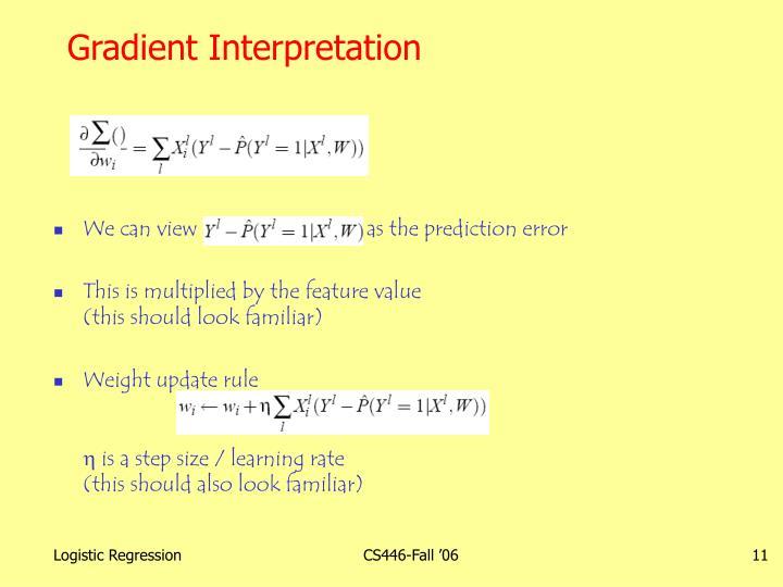 Gradient Interpretation