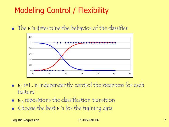Modeling Control / Flexibility
