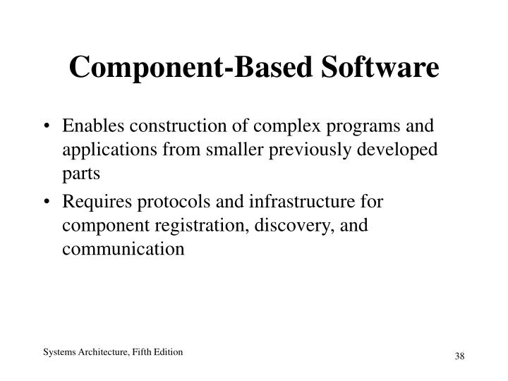 Component-Based Software