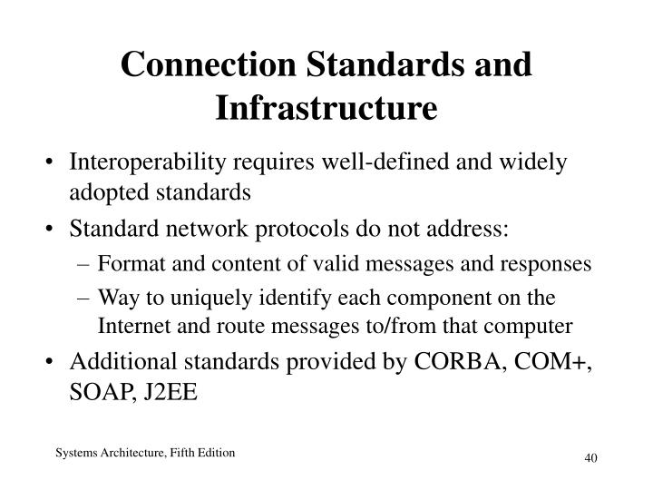 Connection Standards and Infrastructure