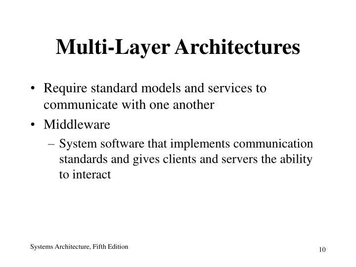 Multi-Layer Architectures