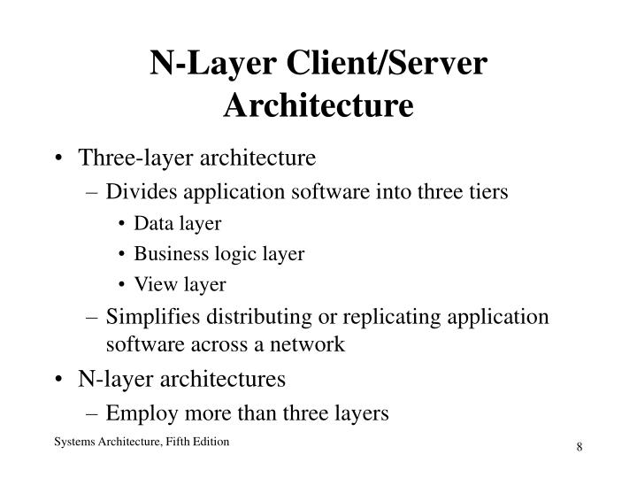 N-Layer Client/Server Architecture