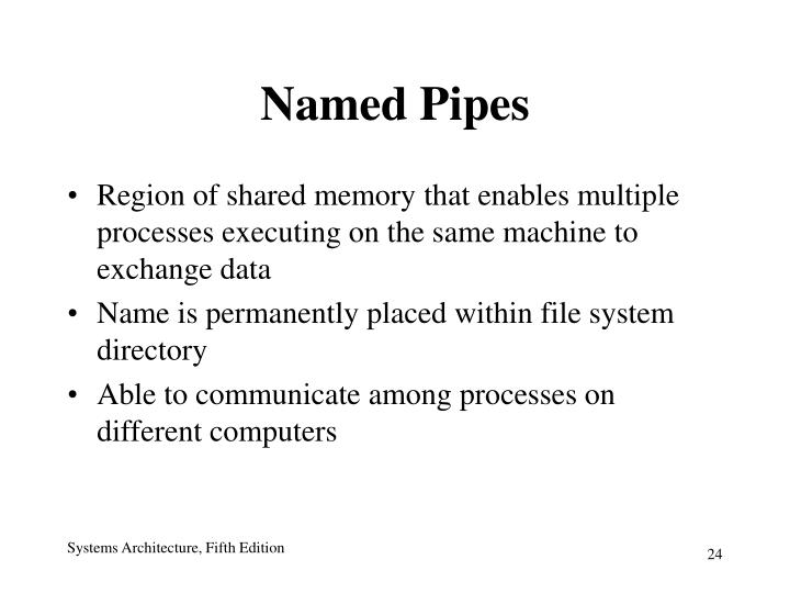 Named Pipes