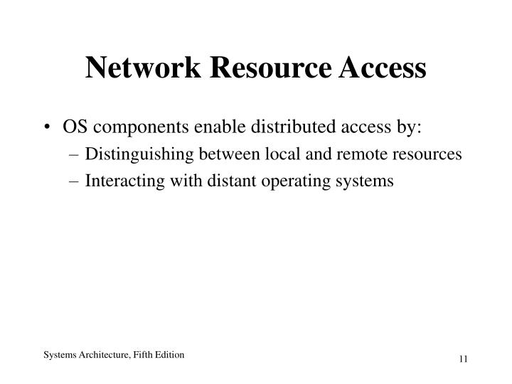 Network Resource Access