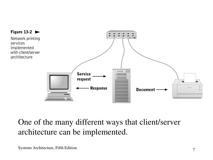 One of the many different ways that client/server architecture can be implemented.