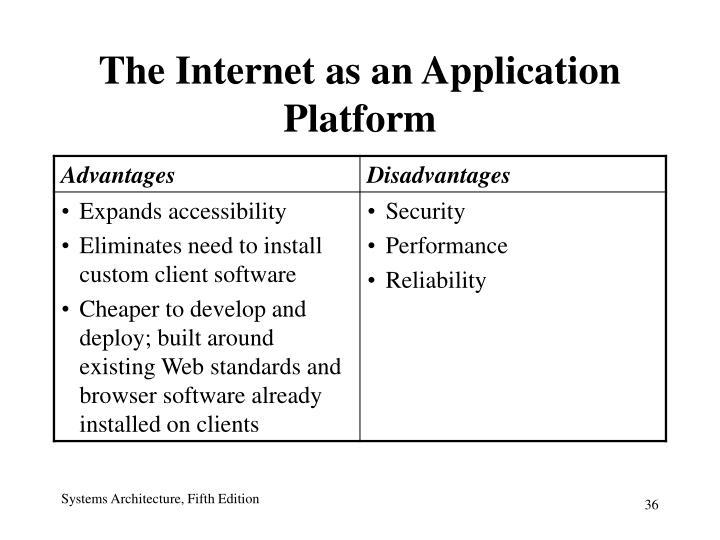 The Internet as an Application Platform