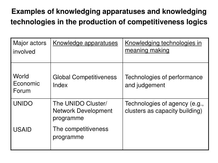 Examples of knowledging apparatuses and knowledging technologies in the production of competitiveness logics